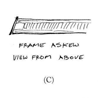Frame Askew