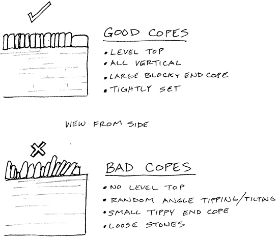 Good and Bad Cope Setting