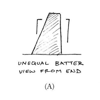 Unequal Batter