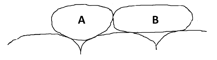 Figure 14, Gap Size and Different Sized Stones